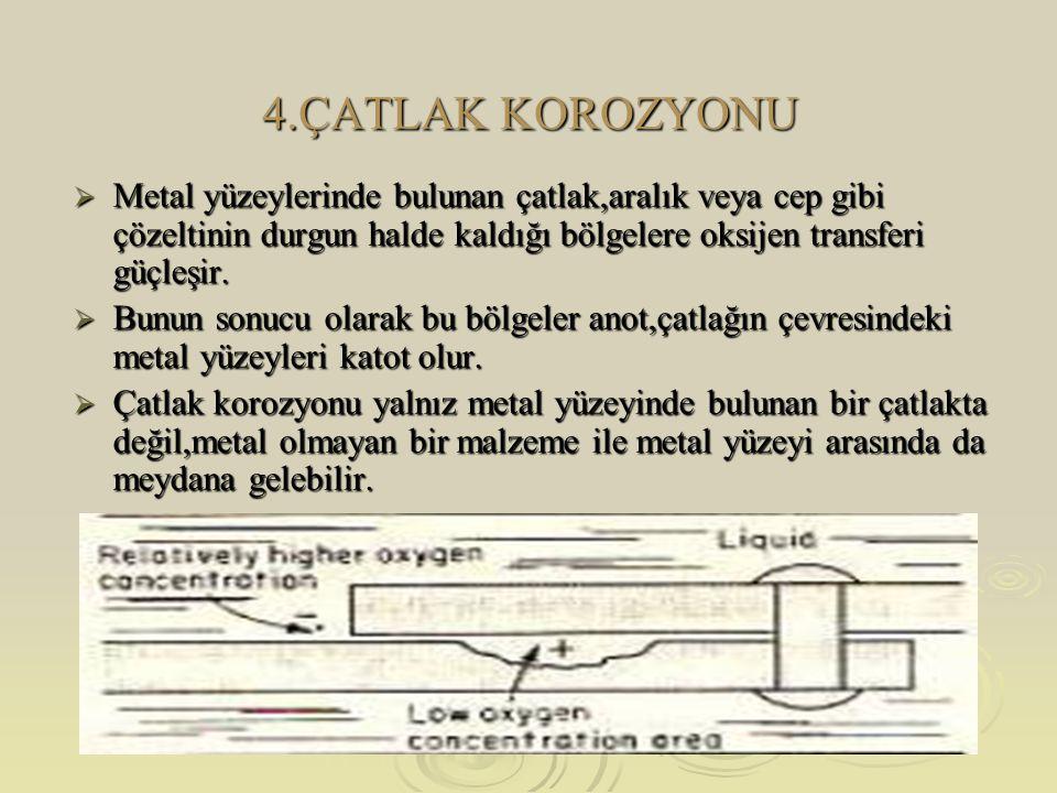 4.ÇATLAK KOROZYONU  Metal yüzeylerinde bulunan çatlak,aralık veya cep gibi çözeltinin durgun halde kaldığı bölgelere oksijen transferi güçleşir.