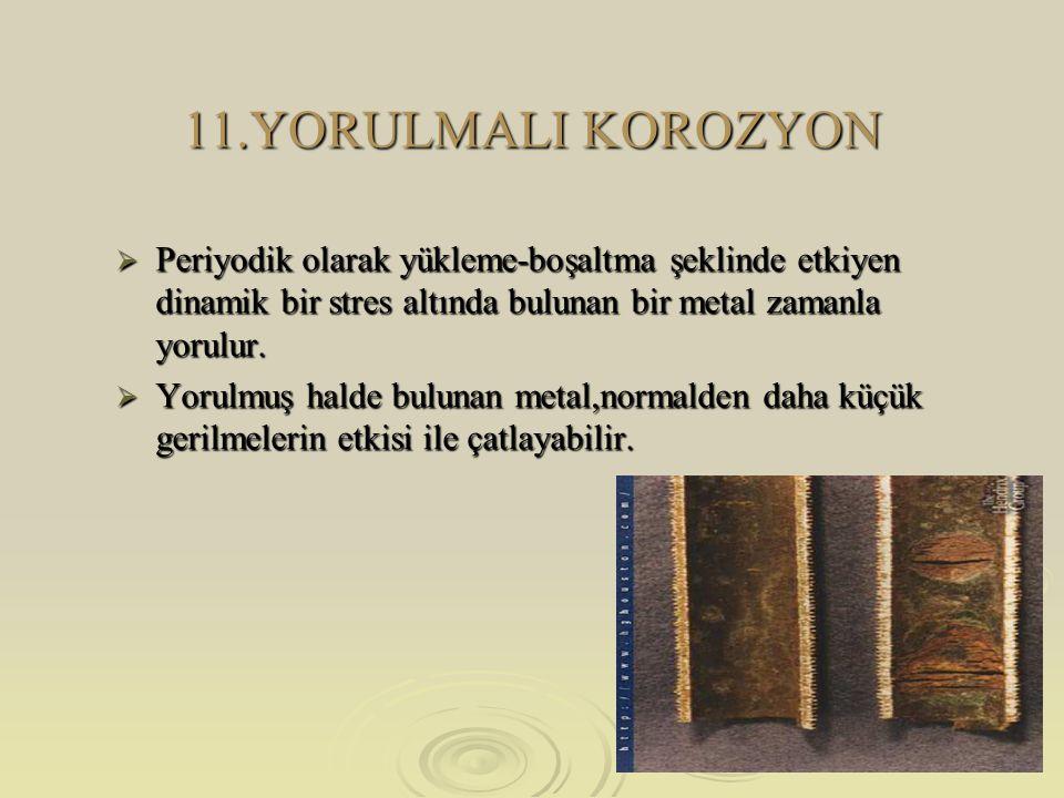 11.YORULMALI KOROZYON  Periyodik olarak yükleme-boşaltma şeklinde etkiyen dinamik bir stres altında bulunan bir metal zamanla yorulur.