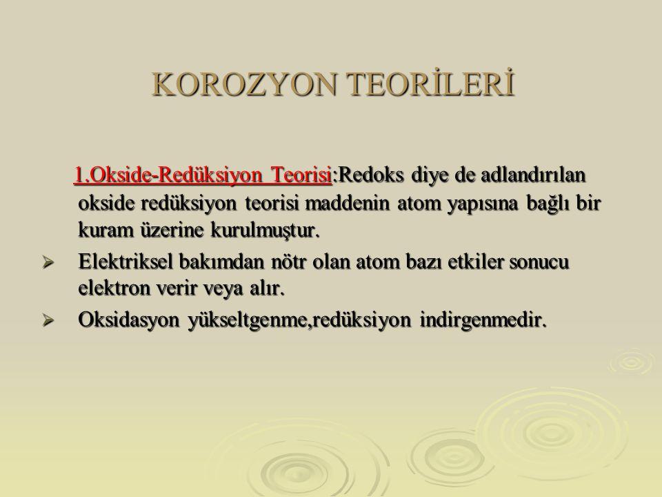 KOROZYON TEORİLERİ 1.Okside-Redüksiyon Teorisi:Redoks diye de adlandırılan okside redüksiyon teorisi maddenin atom yapısına bağlı bir kuram üzerine kurulmuştur.