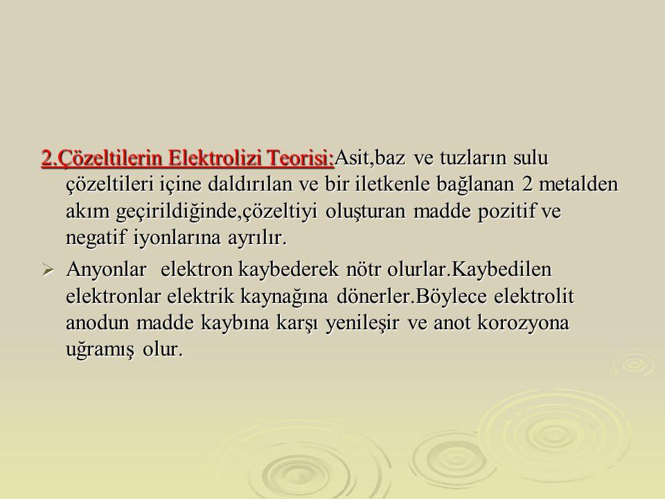 Yapılan araştırmalar sonucunda Dünyamızın yıllık korozyon kaybının 4.4 trilyon dolar civarında, Türkiye'nin toplam kaybının 45.6 milyar dolar civarında olduğu tespit edilmiştir.