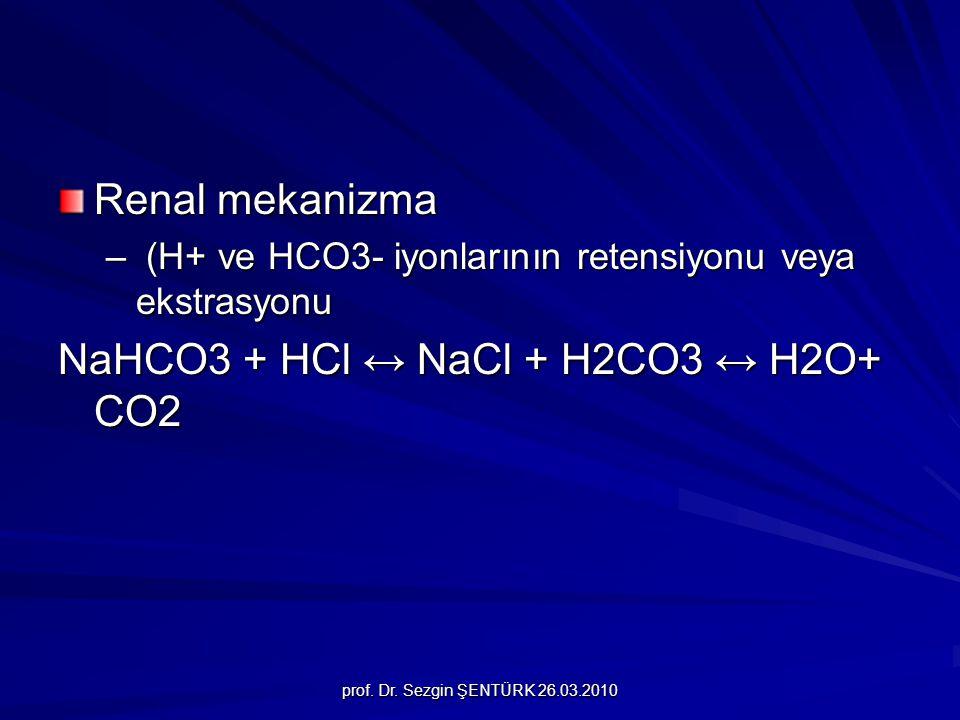prof. Dr. Sezgin ŞENTÜRK 26.03.2010 Renal mekanizma – (H+ ve HCO3- iyonlarının retensiyonu veya ekstrasyonu NaHCO3 + HCl ↔ NaCl + H2CO3 ↔ H2O+ CO2