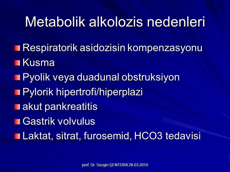 prof. Dr. Sezgin ŞENTÜRK 26.03.2010 Metabolik alkolozis nedenleri Respiratorik asidozisin kompenzasyonu Kusma Pyolik veya duadunal obstruksiyon Pylori