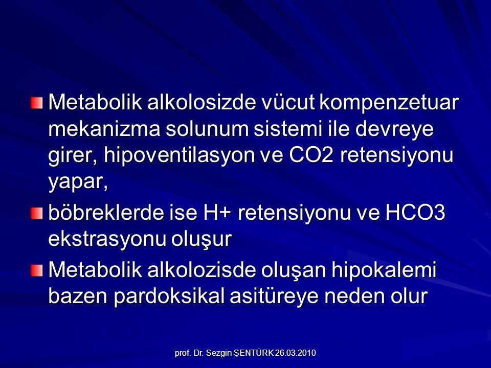prof. Dr. Sezgin ŞENTÜRK 26.03.2010 Metabolik alkolosizde vücut kompenzetuar mekanizma solunum sistemi ile devreye girer, hipoventilasyon ve CO2 reten