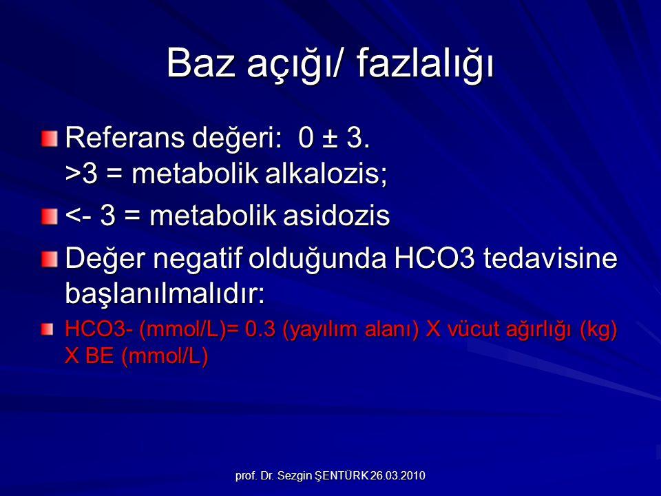prof. Dr. Sezgin ŞENTÜRK 26.03.2010 Baz açığı/ fazlalığı Referans değeri: 0 ± 3. >3 = metabolik alkalozis; <- 3 = metabolik asidozis Değer negatif old