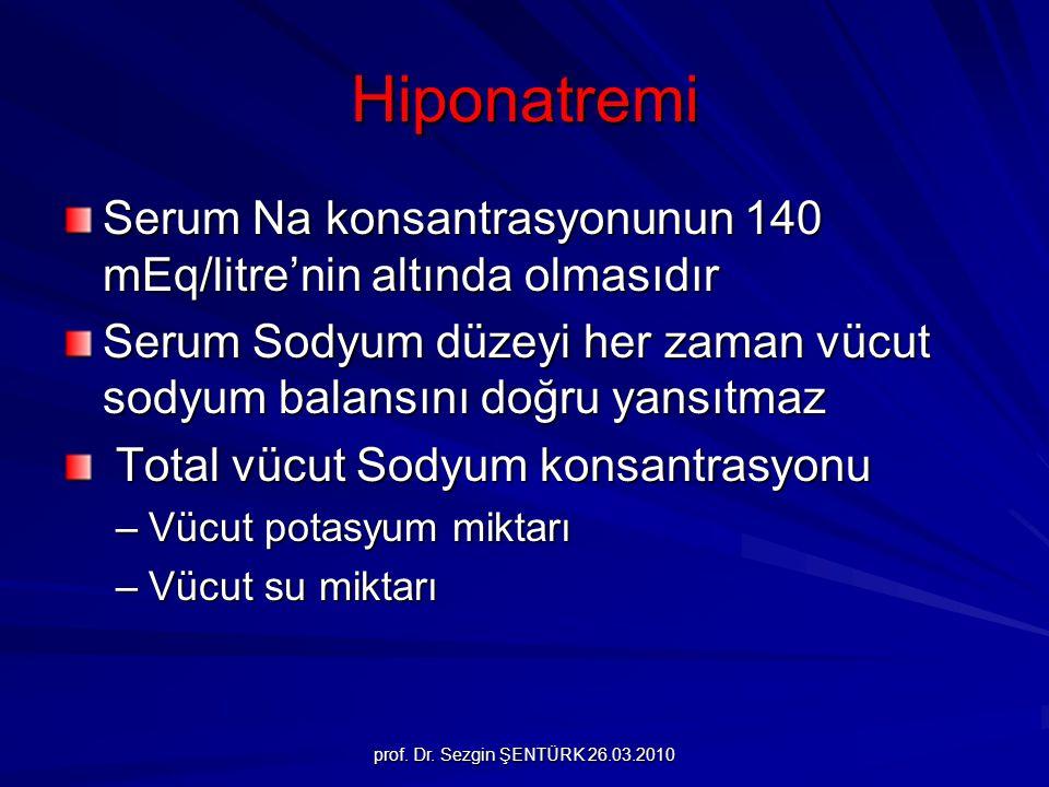 prof. Dr. Sezgin ŞENTÜRK 26.03.2010 Hiponatremi Serum Na konsantrasyonunun 140 mEq/litre'nin altında olmasıdır Serum Sodyum düzeyi her zaman vücut sod