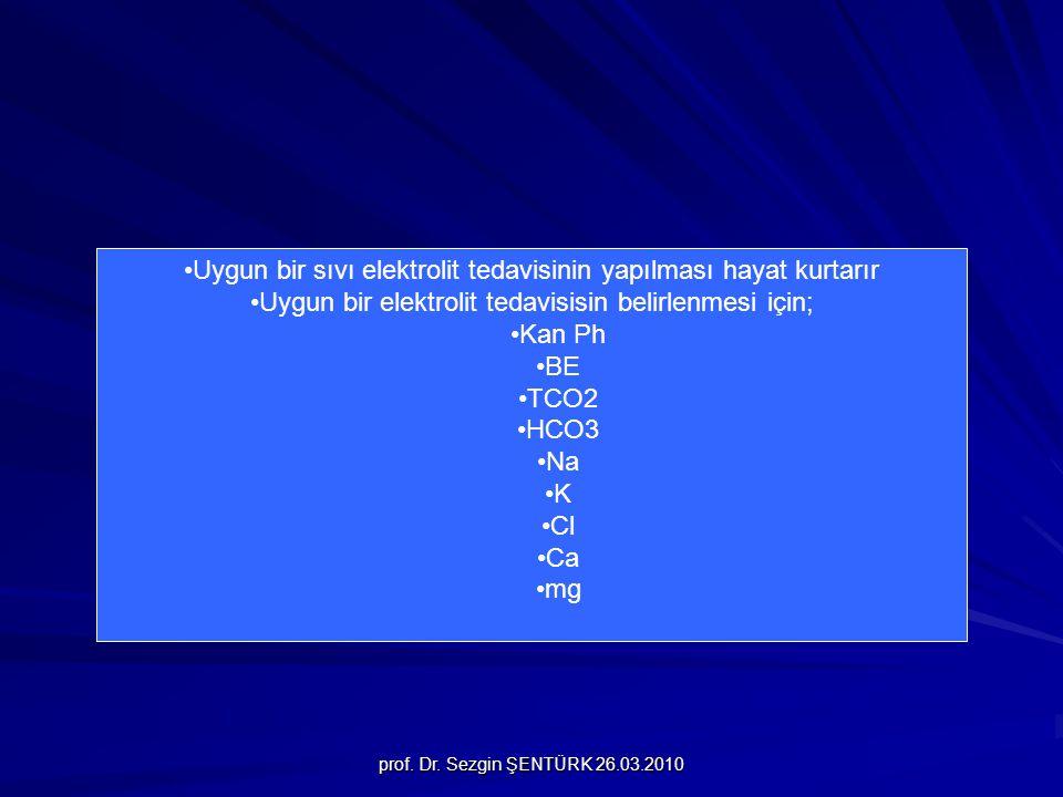 prof. Dr. Sezgin ŞENTÜRK 26.03.2010 Uygun bir sıvı elektrolit tedavisinin yapılması hayat kurtarır Uygun bir elektrolit tedavisisin belirlenmesi için;