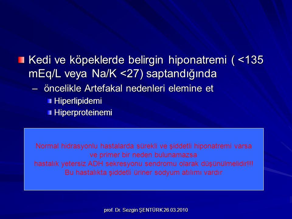 prof. Dr. Sezgin ŞENTÜRK 26.03.2010 Kedi ve köpeklerde belirgin hiponatremi ( <135 mEq/L veya Na/K <27) saptandığında – öncelikle Artefakal nedenleri