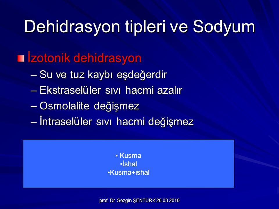 prof. Dr. Sezgin ŞENTÜRK 26.03.2010 Dehidrasyon tipleri ve Sodyum İzotonik dehidrasyon –Su ve tuz kaybı eşdeğerdir –Ekstraselüler sıvı hacmi azalır –O