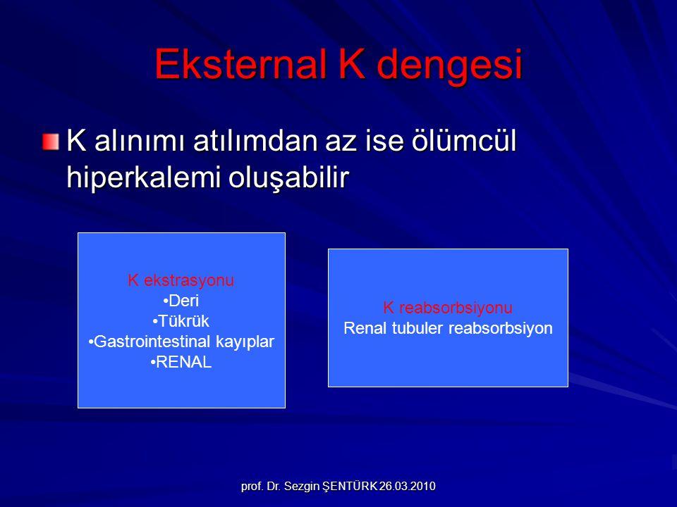prof. Dr. Sezgin ŞENTÜRK 26.03.2010 Eksternal K dengesi K alınımı atılımdan az ise ölümcül hiperkalemi oluşabilir K ekstrasyonu Deri Tükrük Gastrointe