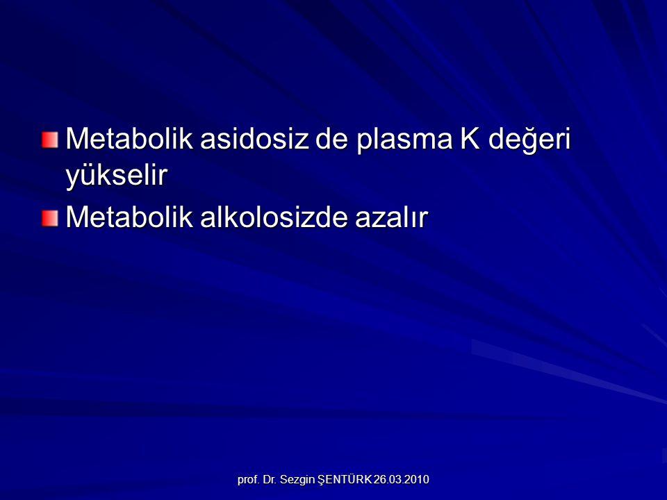 prof. Dr. Sezgin ŞENTÜRK 26.03.2010 Metabolik asidosiz de plasma K değeri yükselir Metabolik alkolosizde azalır
