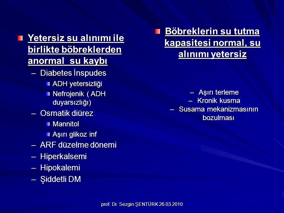 prof. Dr. Sezgin ŞENTÜRK 26.03.2010 Yetersiz su alınımı ile birlikte böbreklerden anormal su kaybı –Diabetes İnspudes ADH yetersizliği Nefrojenik ( AD
