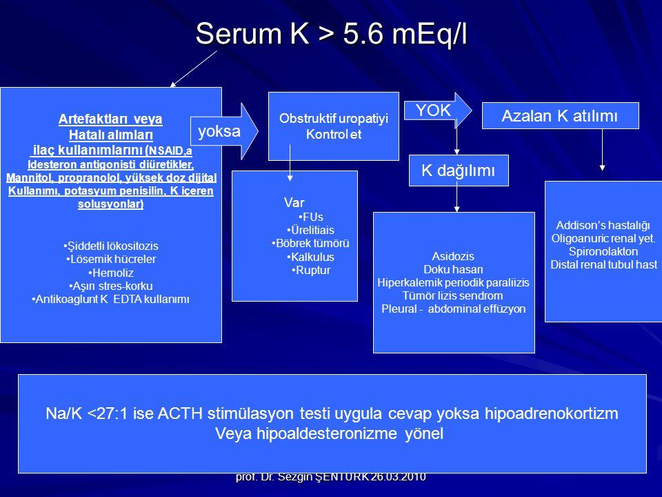 prof. Dr. Sezgin ŞENTÜRK 26.03.2010 Serum K > 5.6 mEq/l Artefaktları veya Hatalı alımları ilaç kullanımlarını ( NSAID,a ldesteron antigonisti diüretik