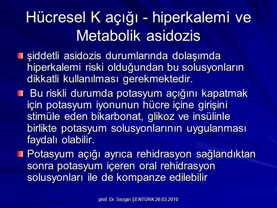 prof. Dr. Sezgin ŞENTÜRK 26.03.2010 Hücresel K açığı - hiperkalemi ve Metabolik asidozis şiddetli asidozis durumlarında dolaşımda hiperkalemi riski ol