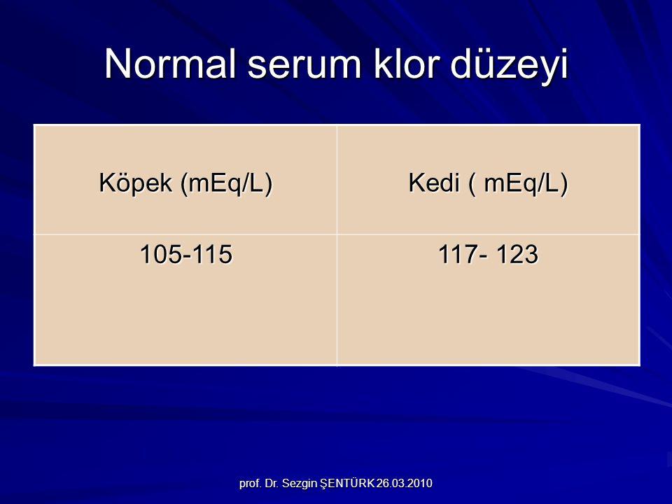 prof. Dr. Sezgin ŞENTÜRK 26.03.2010 Normal serum klor düzeyi Köpek (mEq/L) Kedi ( mEq/L) 105-115 117- 123