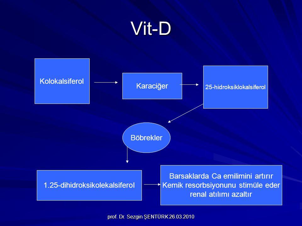 prof. Dr. Sezgin ŞENTÜRK 26.03.2010 Vit-D Kolokalsiferol Karaciğer 25-hidroksiklokalsiferol Böbrekler 1.25-dihidroksikolekalsiferol Barsaklarda Ca emi