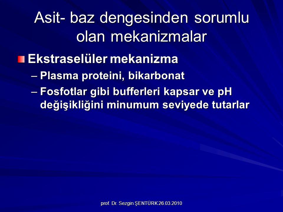 prof. Dr. Sezgin ŞENTÜRK 26.03.2010 Asit- baz dengesinden sorumlu olan mekanizmalar Ekstraselüler mekanizma –Plasma proteini, bikarbonat –Fosfotlar gi