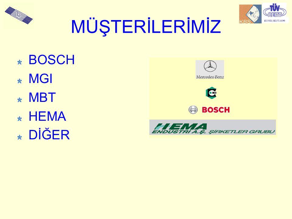 KALİTE BELGELERİMİZ Başkallar Otomotiv 2004 yılında DIN EN ISO 9001:2000 Kalite Yönetim Sistemi Belgesi almaya hak kazanmıştır.