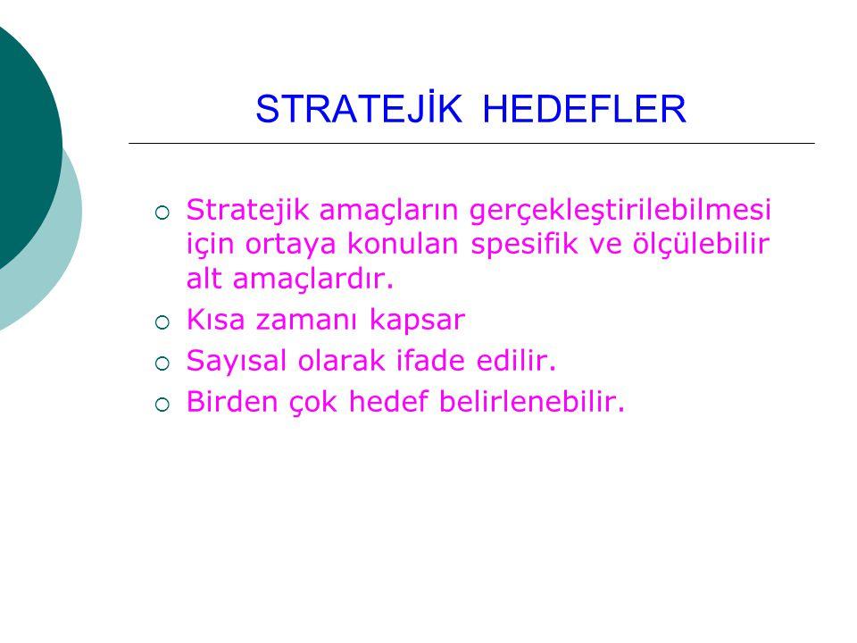 STRATEJİK HEDEFLER  Stratejik amaçların gerçekleştirilebilmesi için ortaya konulan spesifik ve ölçülebilir alt amaçlardır.  Kısa zamanı kapsar  Say
