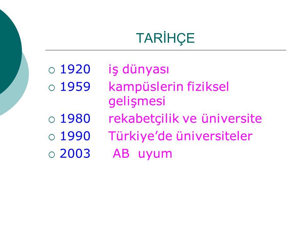 TARİHÇE  1920iş dünyası  1959kampüslerin fiziksel gelişmesi  1980 rekabetçilik ve üniversite  1990Türkiye'de üniversiteler  2003 AB uyum