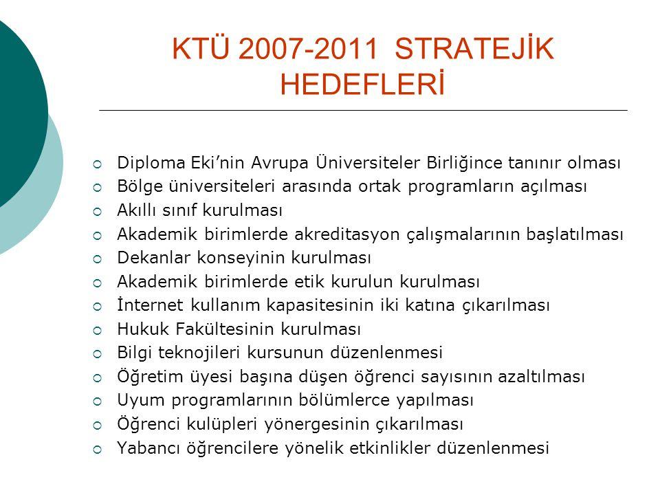 KTÜ 2007-2011 STRATEJİK HEDEFLERİ  Diploma Eki'nin Avrupa Üniversiteler Birliğince tanınır olması  Bölge üniversiteleri arasında ortak programların