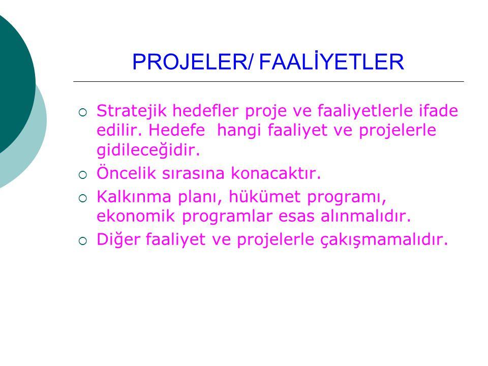 PROJELER/ FAALİYETLER  Stratejik hedefler proje ve faaliyetlerle ifade edilir. Hedefe hangi faaliyet ve projelerle gidileceğidir.  Öncelik sırasına