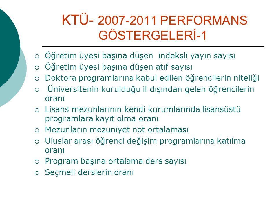 KTÜ- 2007-2011 PERFORMANS GÖSTERGELERİ-1  Öğretim üyesi başına düşen indeksli yayın sayısı  Öğretim üyesi başına düşen atıf sayısı  Doktora program