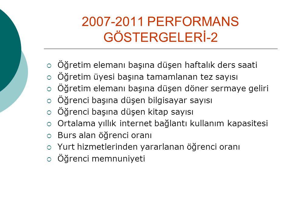 2007-2011 PERFORMANS GÖSTERGELERİ-2  Öğretim elemanı başına düşen haftalık ders saati  Öğretim üyesi başına tamamlanan tez sayısı  Öğretim elemanı