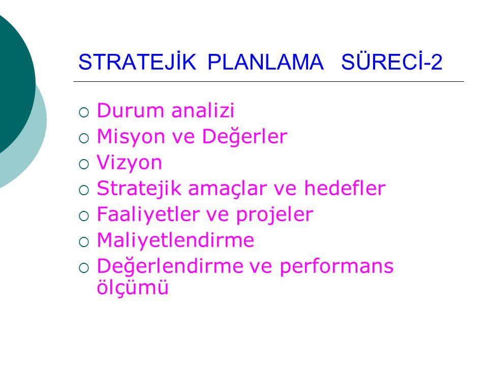 STRATEJİK PLANLAMA SÜRECİ-2  Durum analizi  Misyon ve Değerler  Vizyon  Stratejik amaçlar ve hedefler  Faaliyetler ve projeler  Maliyetlendirme