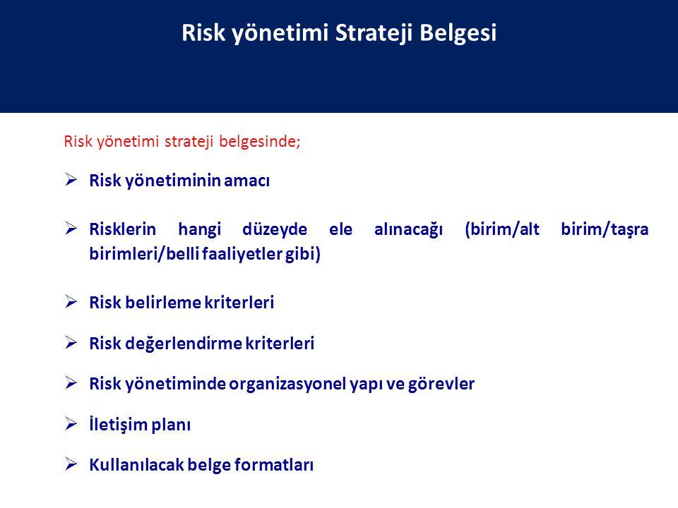 Risk yönetimi Strateji Belgesi Risk yönetimi strateji belgesinde;  Risk yönetiminin amacı  Risklerin hangi düzeyde ele alınacağı (birim/alt birim/ta