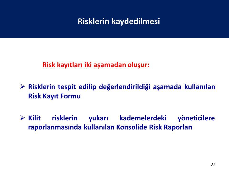 Risklerin kaydedilmesi Risk kayıtları iki aşamadan oluşur:  Risklerin tespit edilip değerlendirildiği aşamada kullanılan Risk Kayıt Formu  Kilit ris