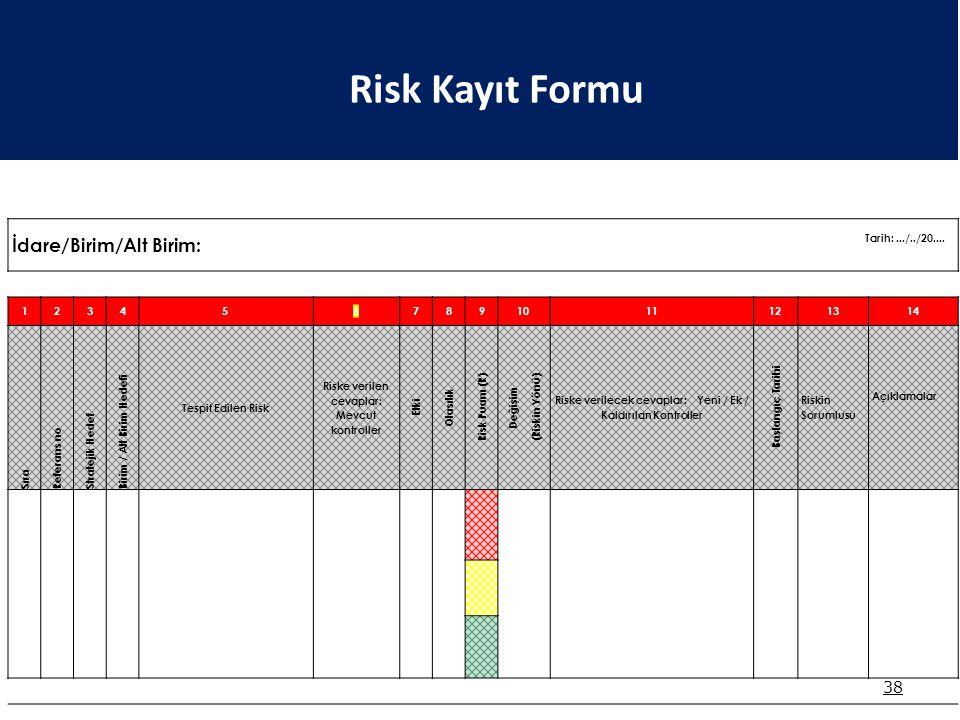 Risk Kayıt Formu İdare/Birim/Alt Birim: Tarih:.../../20.... 1234567891011121314 Sıra Referans no Stratejik Hedef Birim / Alt Birim Hedefi Tespit Edile