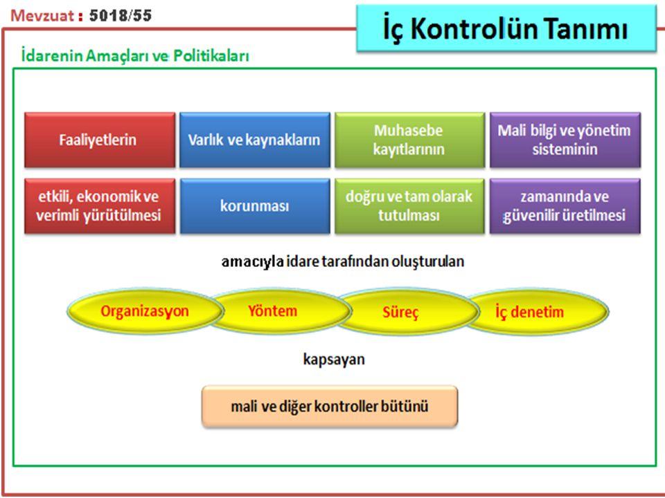 15 Maliye Bakanlığı etik komisyonundan haftanın etik sloganı Kamu İç Kontrol Standartlarına Uyum Eylem Planı KOS 1.3.4 uyarınca gönderilmiştir.
