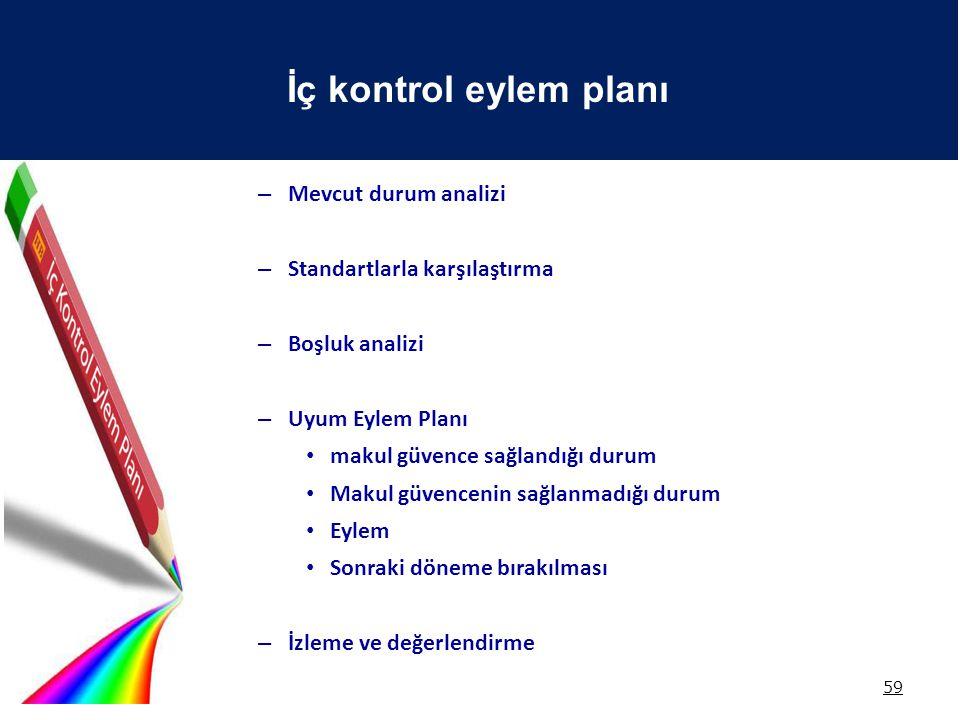 İç Kontrol çalışmalarında yöntem ve organizasyon – Mevcut durum analizi – Standartlarla karşılaştırma – Boşluk analizi – Uyum Eylem Planı makul güvenc