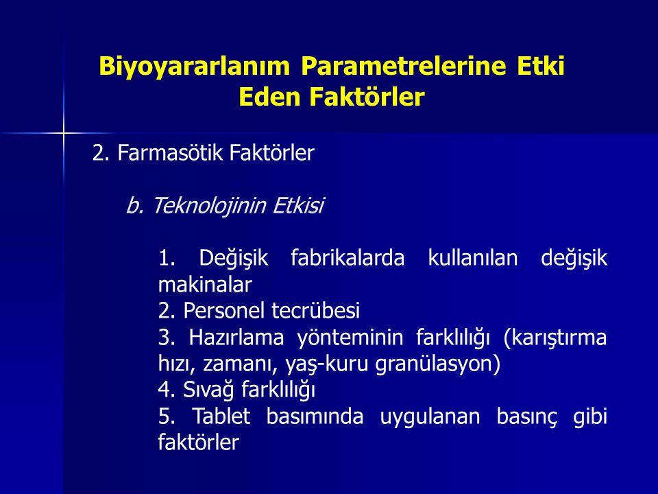 Biyoyararlanım Parametrelerine Etki Eden Faktörler 2. Farmasötik Faktörler b. Teknolojinin Etkisi 1. Değişik fabrikalarda kullanılan değişik makinalar