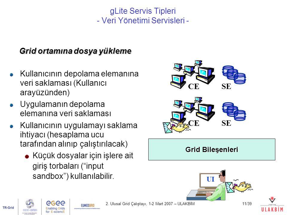 2. Ulusal Grid Çalıştayı, 1-2 Mart 2007 – ULAKBİM11/39 gLite Servis Tipleri - Veri Yönetimi Servisleri - UI SE CE CE Grid Bileşenleri Grid ortamına do
