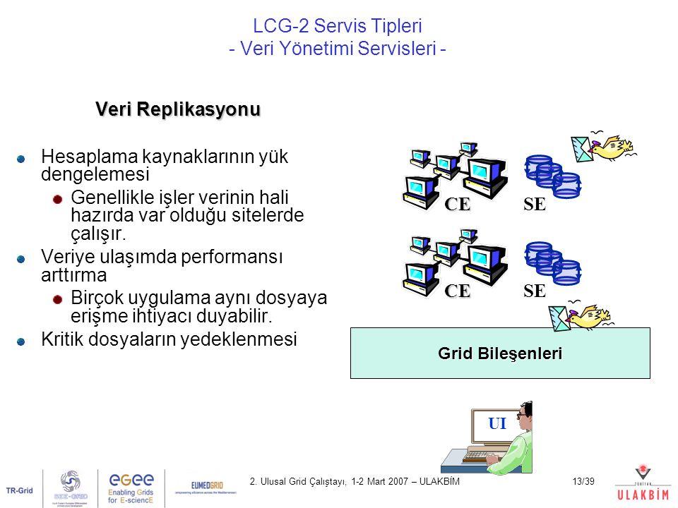 2. Ulusal Grid Çalıştayı, 1-2 Mart 2007 – ULAKBİM13/39 Veri Replikasyonu Hesaplama kaynaklarının yük dengelemesi Genellikle işler verinin hali hazırda