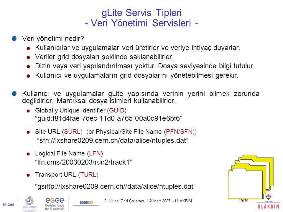 2. Ulusal Grid Çalıştayı, 1-2 Mart 2007 – ULAKBİM19/39 gLite Servis Tipleri - Veri Yönetimi Servisleri - Veri yönetimi nedir? Kullanıcılar ve uygulama