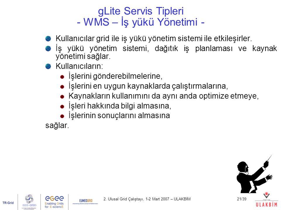 2. Ulusal Grid Çalıştayı, 1-2 Mart 2007 – ULAKBİM21/39 gLite Servis Tipleri - WMS – İş yükü Yönetimi - Kullanıcılar grid ile iş yükü yönetim sistemi i
