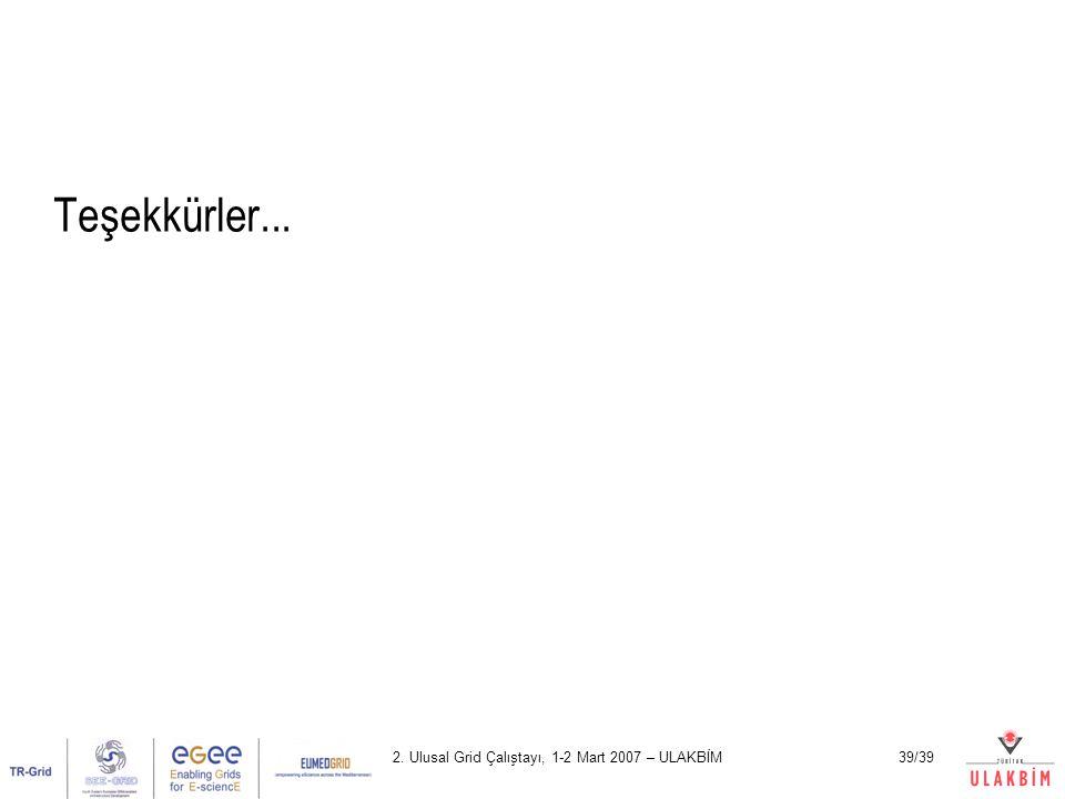 2. Ulusal Grid Çalıştayı, 1-2 Mart 2007 – ULAKBİM39/39 Teşekkürler...