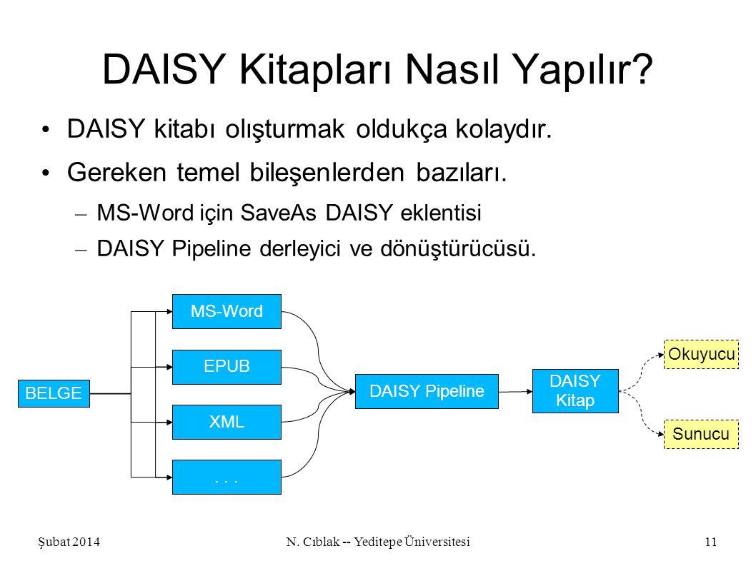 Şubat 2014N. Cıblak -- Yeditepe Üniversitesi11 DAISY Kitapları Nasıl Yapılır.