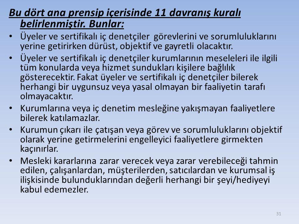 Bu dört ana prensip içerisinde 11 davranış kuralı belirlenmiştir.
