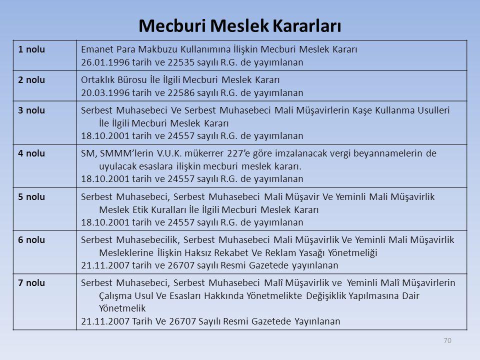 Mecburi Meslek Kararları 1 noluEmanet Para Makbuzu Kullanımına İlişkin Mecburi Meslek Kararı 26.01.1996 tarih ve 22535 sayılı R.G.