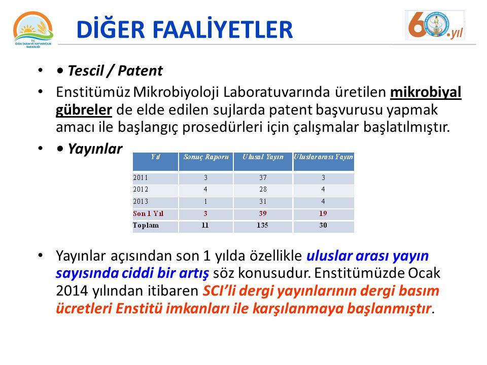 Tescil / Patent Enstitümüz Mikrobiyoloji Laboratuvarında üretilen mikrobiyal gübreler de elde edilen sujlarda patent başvurusu yapmak amacı ile başlan