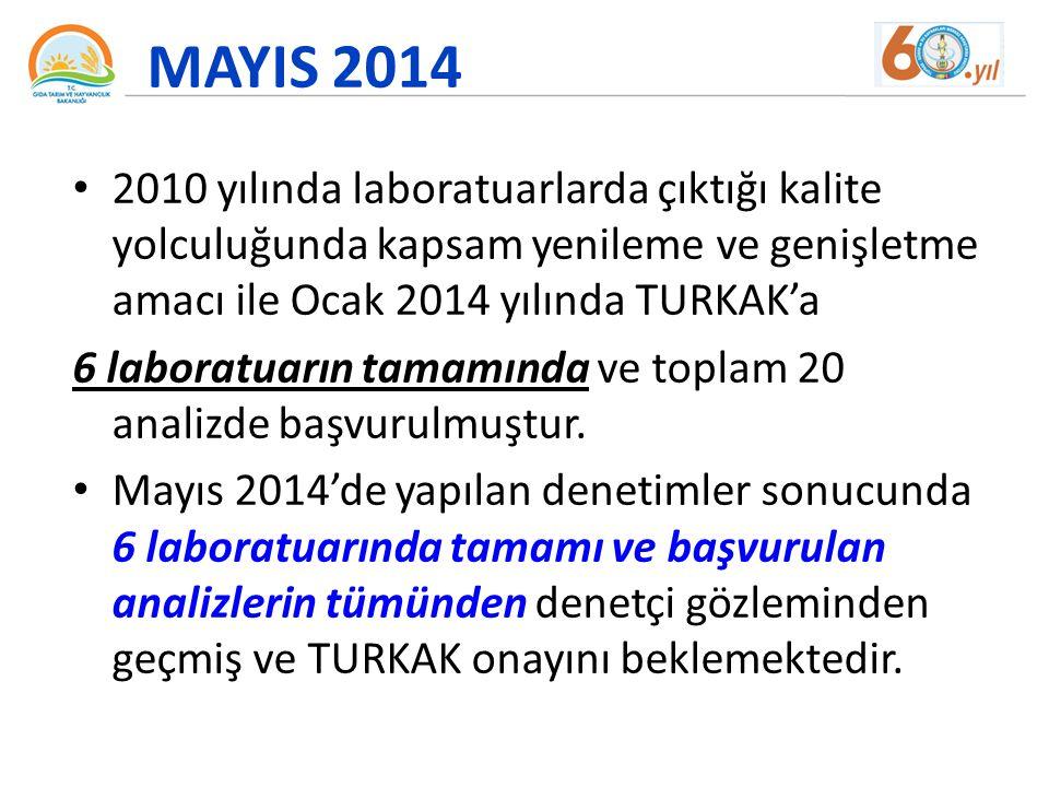 MAYIS 2014 2010 yılında laboratuarlarda çıktığı kalite yolculuğunda kapsam yenileme ve genişletme amacı ile Ocak 2014 yılında TURKAK'a 6 laboratuarın