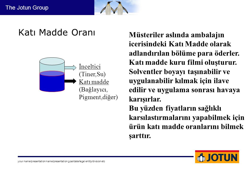 your name/presentation name/presentation goal/date/legal entity/division etc The Jotun Group Katı Madde Oranı Örneğin bir boyada İnceltici % 60 Katı madde % 40 ise, 1 lt boyanın örn.