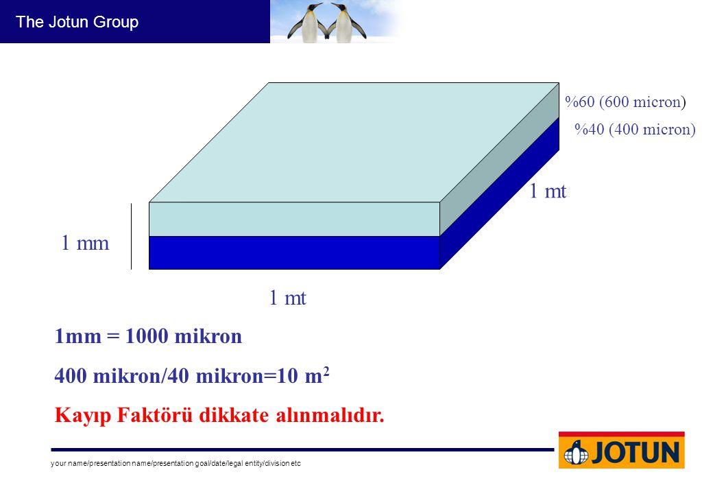 your name/presentation name/presentation goal/date/legal entity/division etc The Jotun Group 1 mt 1 mm 1mm = 1000 mikron 400 mikron/40 mikron=10 m 2 Kayıp Faktörü dikkate alınmalıdır.