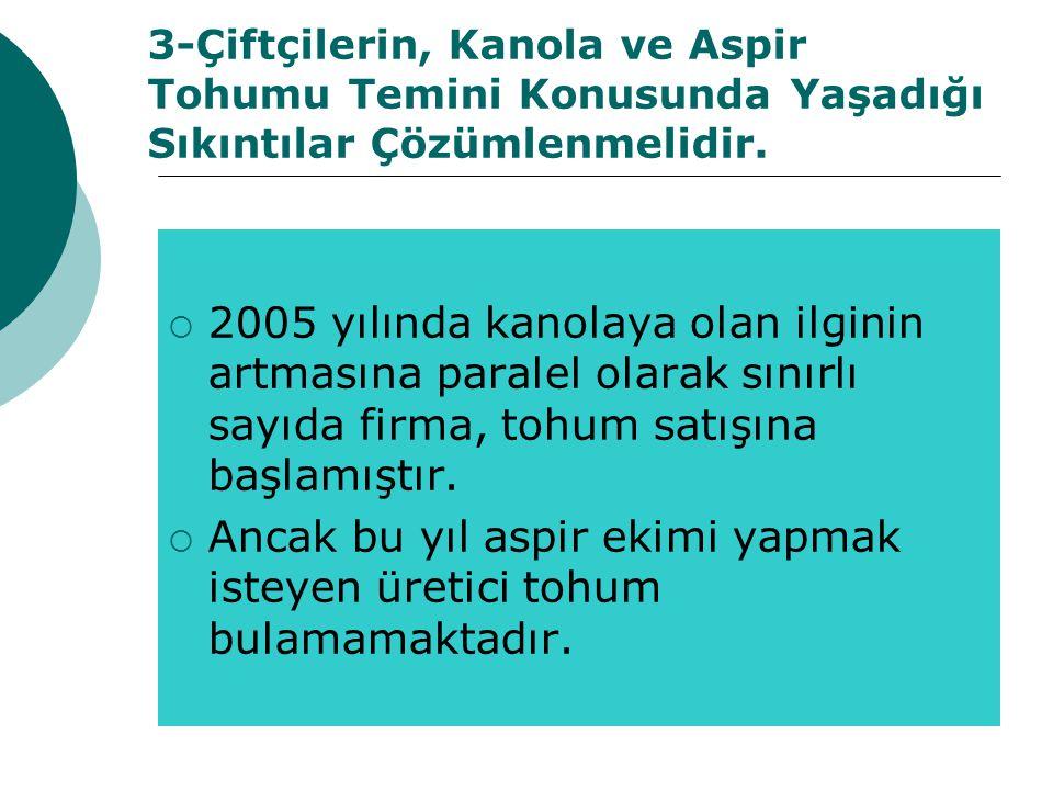 3-Çiftçilerin, Kanola ve Aspir Tohumu Temini Konusunda Yaşadığı Sıkıntılar Çözümlenmelidir.  2005 yılında kanolaya olan ilginin artmasına paralel ola