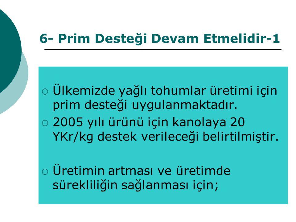 6- Prim Desteği Devam Etmelidir-1  Ülkemizde yağlı tohumlar üretimi için prim desteği uygulanmaktadır.  2005 yılı ürünü için kanolaya 20 YKr/kg dest