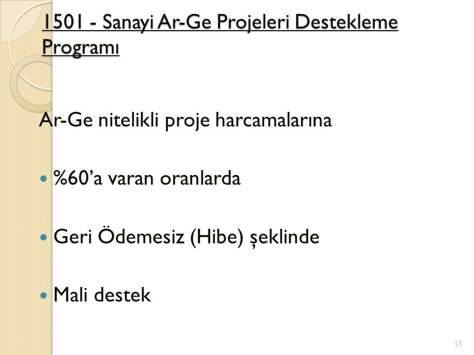 1501 - Sanayi Ar-Ge Projeleri Destekleme Programı Ar-Ge nitelikli proje harcamalarına %60'a varan oranlarda Geri Ödemesiz (Hibe) şeklinde Mali destek