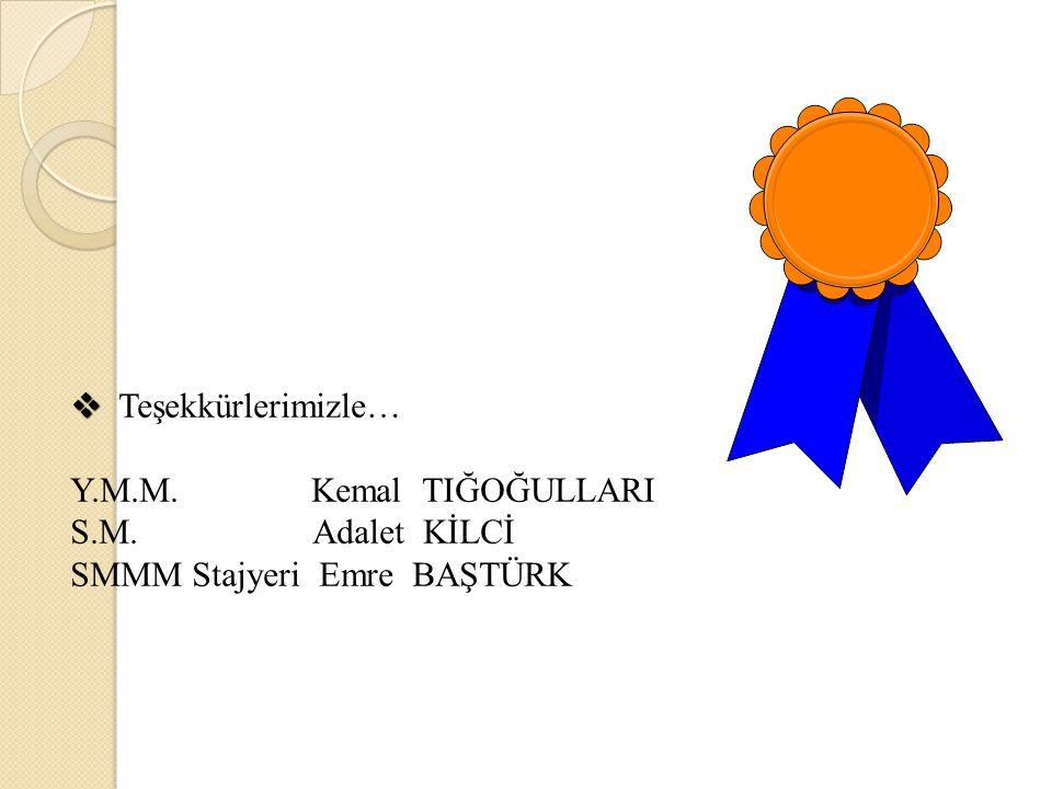   Teşekkürlerimizle… Y.M.M. Kemal TIĞOĞULLARI S.M. Adalet KİLCİ SMMM Stajyeri Emre BAŞTÜRK